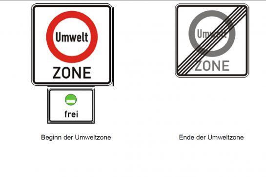 Stadt Regensburg Luft Umweltzone In Regensburg